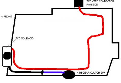 4th gear lockup diagram